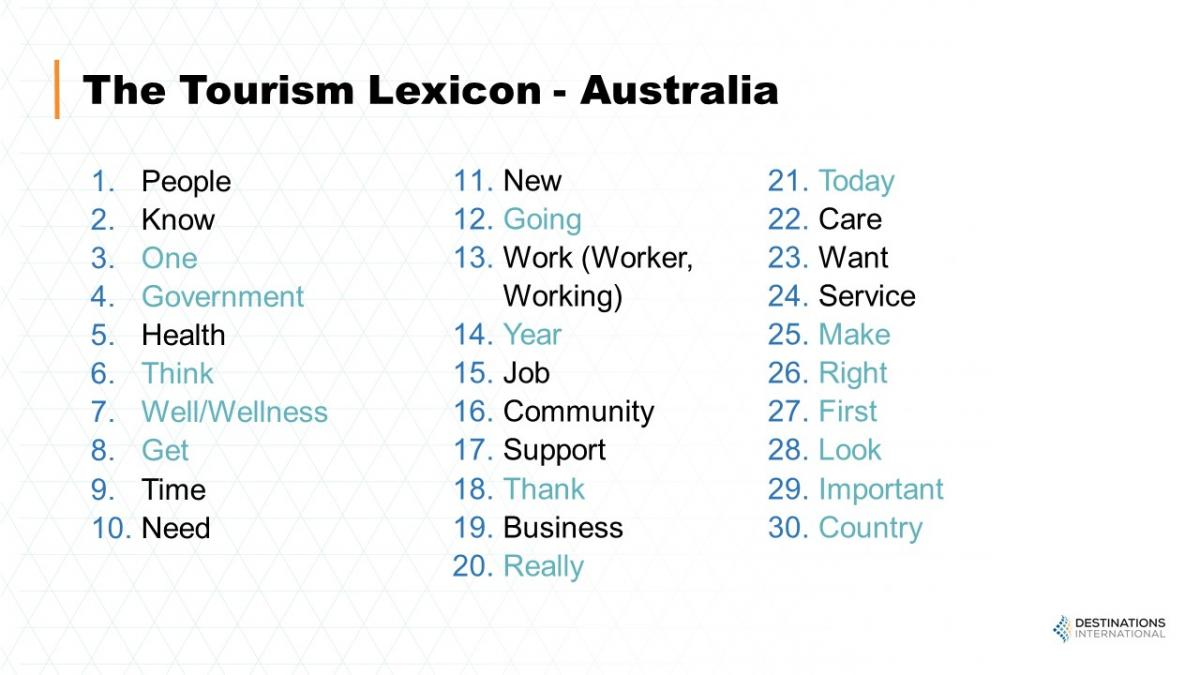 The New Tourism Lexicon Australia Edition